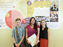 CDHD trainees in front of Interdisciplinary Training Program poster.